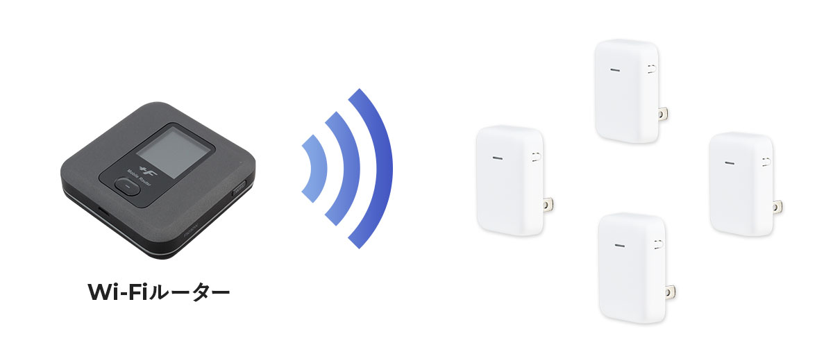 You can also use unlocked Wi-Fi router